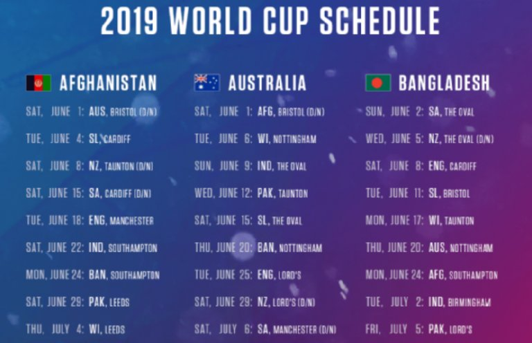 cricket world cup 2020 schedule