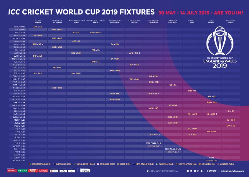 ICC CWC19 Schedule